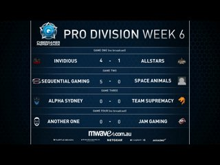 Mwave CGPL Autumn Rocket League Week 6 - Alpha Sydney VS Team Supremacy