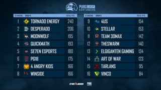 [EN] | PEL Contenders — Phase 2 | Group B | Match 29 w/ @TheNameIsToby & @BanksEsports