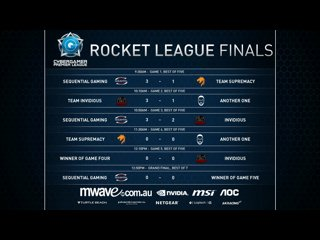 Mwave CGPL Autumn Rocket League LAN FINAL - Team Supremacy VS Another One
