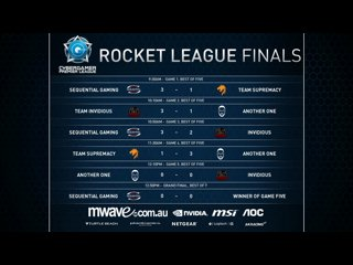 Mwave CGPL Autumn Rocket League LAN FINAL - Another One VS Invidious