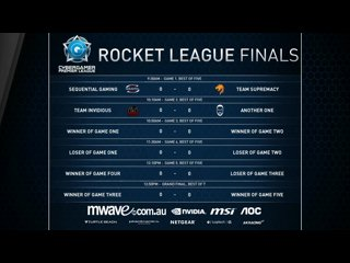 Mwave CGPL Autumn Rocket League LAN FINAL - Sequential VS Team Supremacy