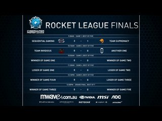 Mwave CGPL Autumn Rocket League LAN FINAL - Invidious VS Another One