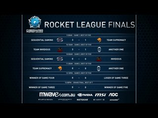 Mwave CGPL Autumn Rocket League LAN FINAL - Sequential VS Invidious