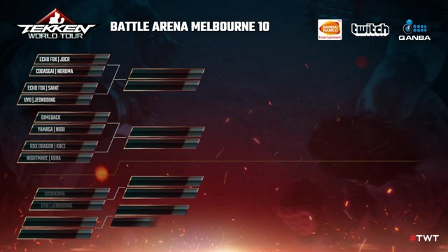 Tekken 7: Yamasa | Nobi vs. UYU | Jeondding - Battle Arena Melbourne - Top 8