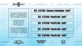 Playoffs Ro8: UC San Diego vs Waterloo