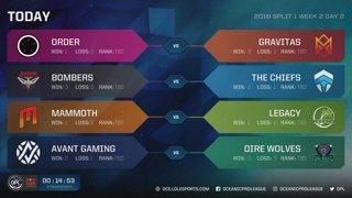 OPL - Week 2 Day 2: ORD vs GRV, BMR vs CHF, MMM vs LGC, AV vs DW
