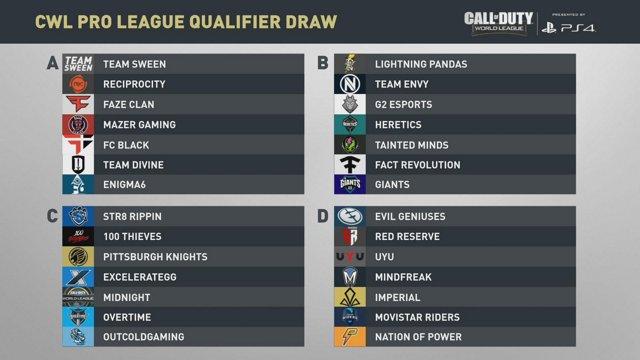 CWL Pro League Qualifiers Pool Draw