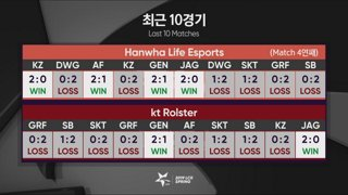 HLE vs. KT - KZ vs. GRF | Week 10 Day 2 | LCK Spring Split (2019)