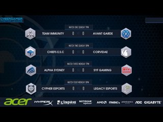 Acer CGPL Autumn 2017 - Rd3. Immunity VS Avant Garde Game One