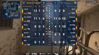 IEM Katowice 2019 CS:GO Major   NiP vs ViCi Gaming   Dzień 5 -  Challenger Stage