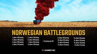 Norwegian Battlegrounds. 1 Division. Lobby B. Uke 5