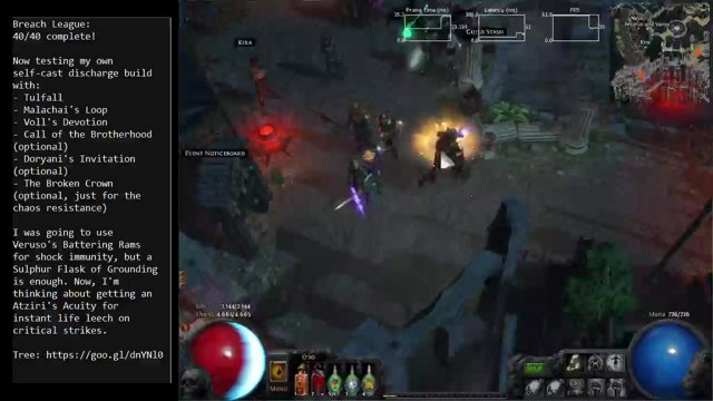 Path Of Exile Doryanis Invitation - Letter BestKitchenView CO