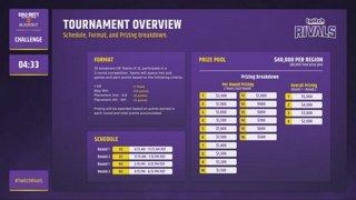 Twitch Rivals: COD: Blackout Challenge