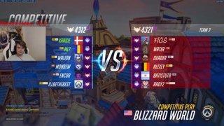 BLIZZARD WORLD GAME